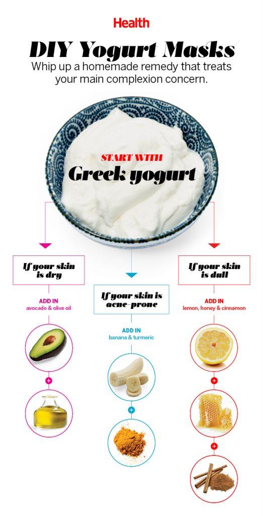 greek yogurt masks
